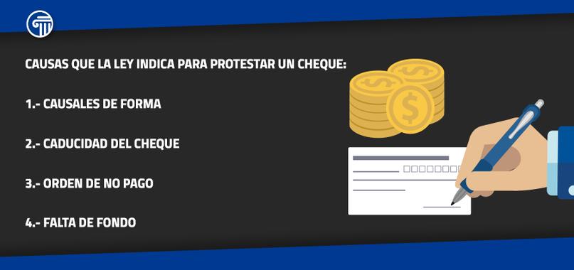 causas para protestar un cheque